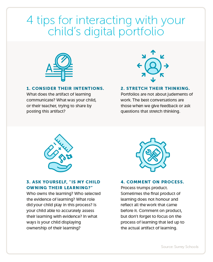 Parent Resources to help increase parent engagement with digital portfolios